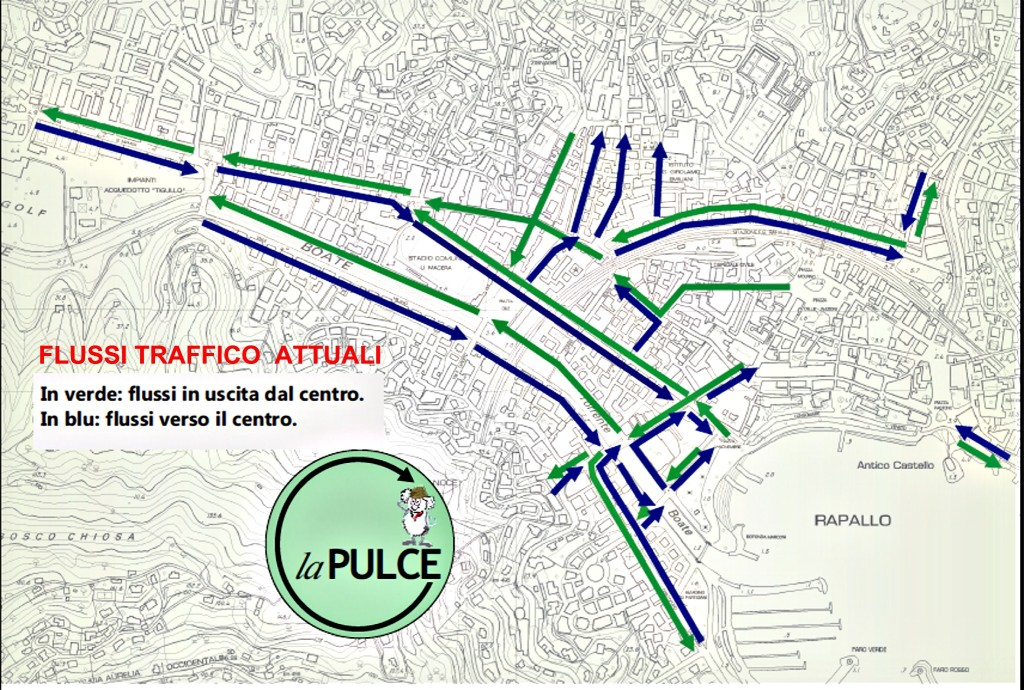 RAPALLO_FLUSSI_TRAFFICO_ATTUALI